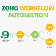 Make Business Work Automatic with Zoho Workflow Automation Process